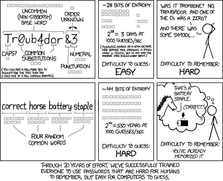 xkcd comic on password strength
