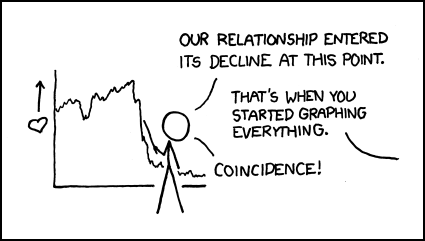 comic about how relationship has declined because partner graphs everything
